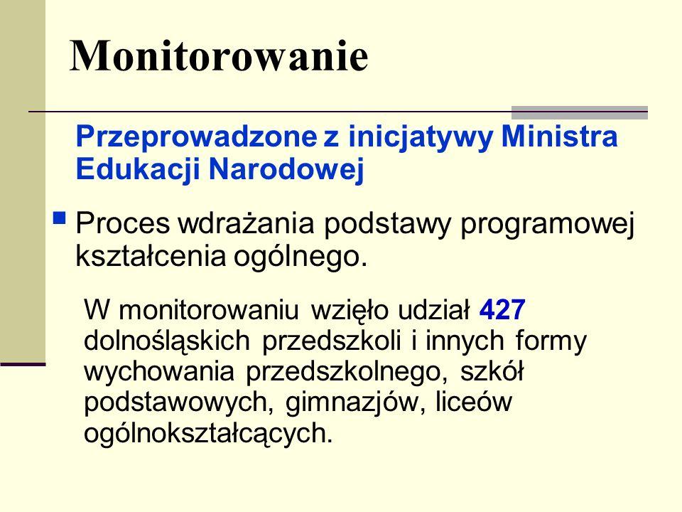 Monitorowanie Przeprowadzone z inicjatywy Ministra Edukacji Narodowej Proces wdrażania podstawy programowej kształcenia ogólnego. W monitorowaniu wzię