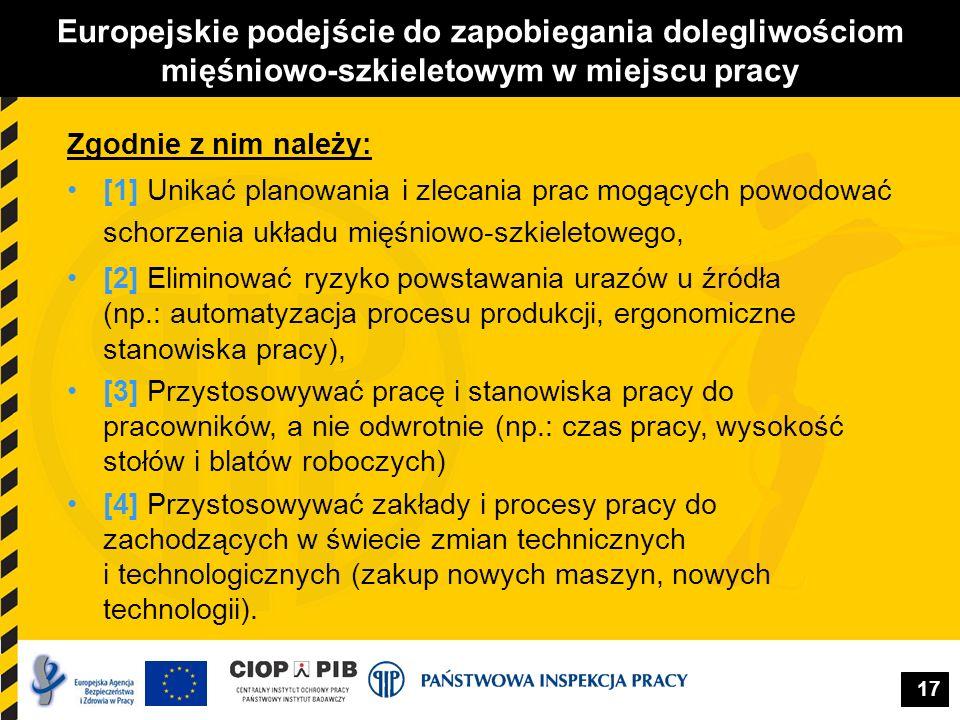 17 Europejskie podejście do zapobiegania dolegliwościom mięśniowo-szkieletowym w miejscu pracy Zgodnie z nim należy: [1] Unikać planowania i zlecania