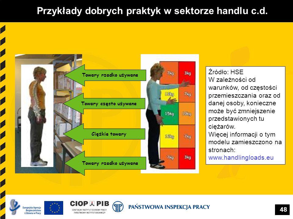 48 Przykłady dobrych praktyk w sektorze handlu c.d. Źródło: HSE W zależności od warunków, od częstości przemieszczania oraz od danej osoby, konieczne