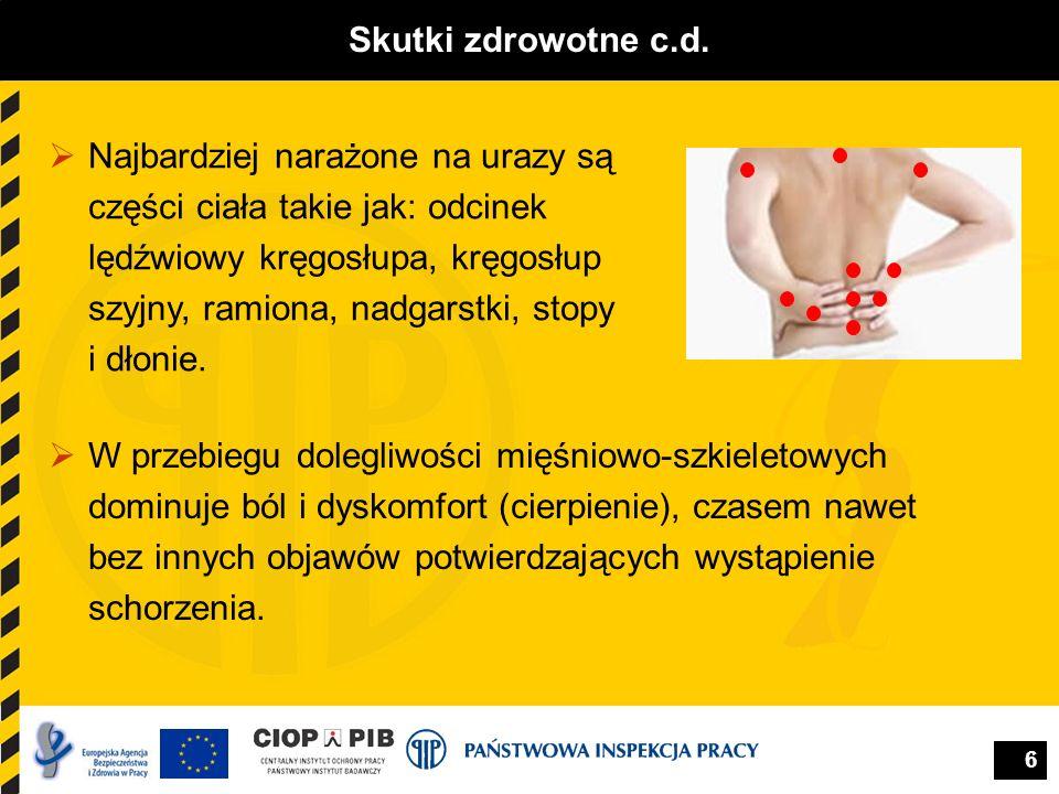 6 Skutki zdrowotne c.d. W przebiegu dolegliwości mięśniowo-szkieletowych dominuje ból i dyskomfort (cierpienie), czasem nawet bez innych objawów potwi