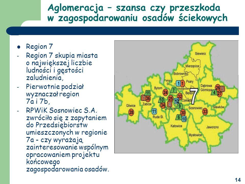 14 Region 7 - Region 7 skupia miasta o największej liczbie ludności i gęstości zaludnienia, - Pierwotnie podział wyznaczał region 7a i 7b, - RPWiK Sosnowiec S.A.