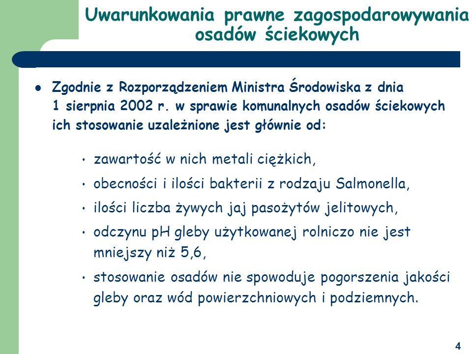 15 Ilości osadów z Przedsiębiorstw zlokalizowanych w regionie 7a Jednostki RPWiK Katowice RPWiK Sosnowiec PWiK Dąbrowa Górnicza MPWiK Będzin MPWiK Jaworzno GPW Katowice SUMA Ilość osadu w 2008r.