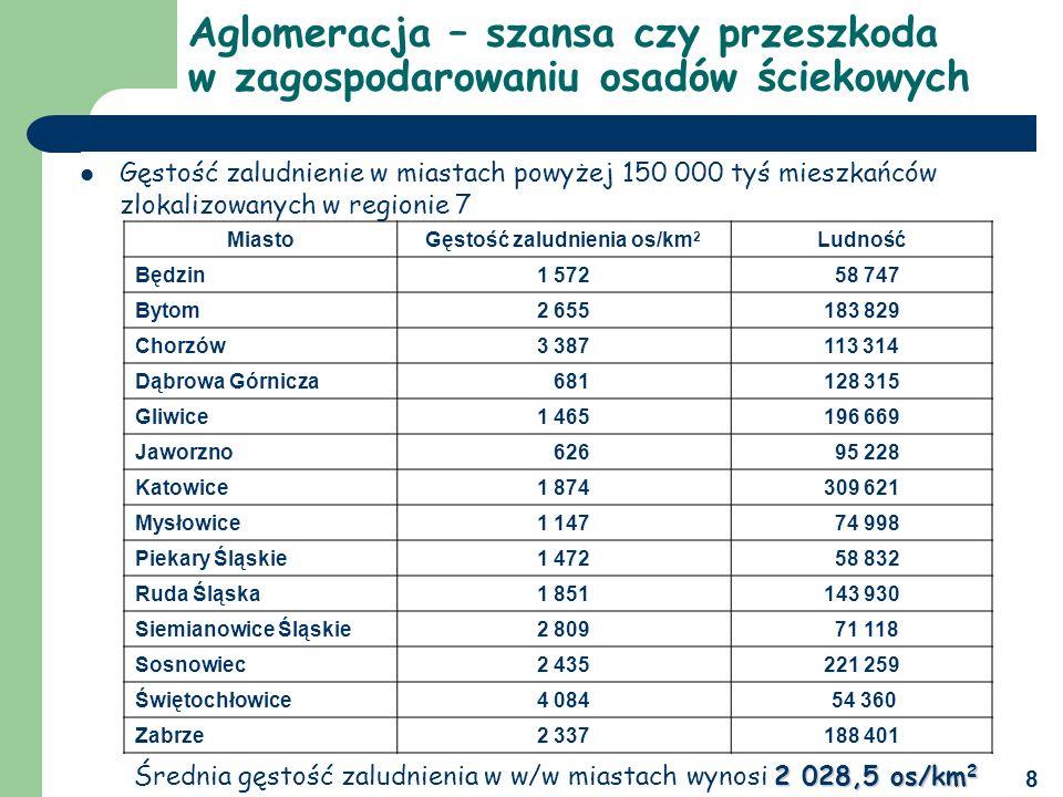 19 Nowe inwestycje i ich wpływ na cenę usług wodociągowo - kanalizacyjnych Wyszczególnienie inwestycja na ściekach D inwestycja na ściekach Z inwestycja na ściekach W inwestycja na ściekach S nakłady165 000 000,00300 000 000,00240 000 000,00300 000 000,00 amortyzacja7 425 000,0013 500 000,0010 800 000,0013 500 000,00 podatek od nieruchomości 3 300 000,006 000 000,004 800 000,006 000 000,00 sprzedaż w m3 ścieki 4 084 000,006 272 000,002 902 000,009 000 000,00 cena jednostkowa4,705,095,104,70 cena jednostkowa z nowych inwestycji 2,633,115,382,17 cena jednostkowa z osadów 0,60 razem cena7,938,8011,0811,087,47 wzrost w %69%73%117%59%