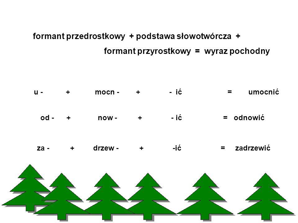 formant przedrostkowy + podstawa słowotwórcza + formant przyrostkowy = wyraz pochodny u - + mocn - + - ić = umocnić od - + now - + - ić = odnowić za -