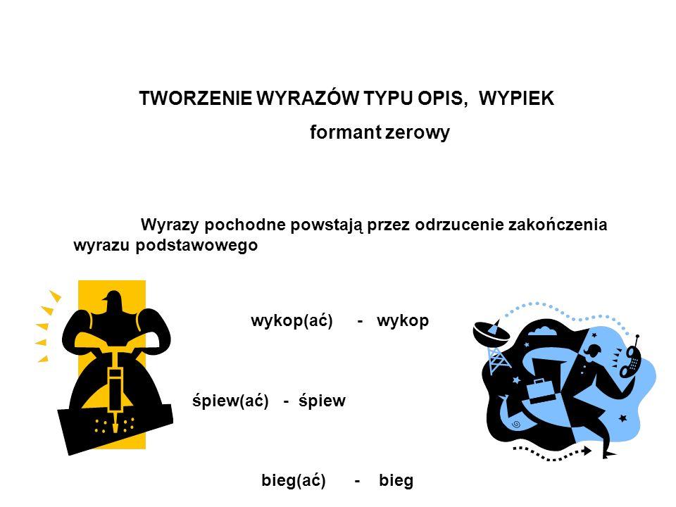 TWORZENIE WYRAZÓW TYPU OPIS, WYPIEK formant zerowy Wyrazy pochodne powstają przez odrzucenie zakończenia wyrazu podstawowego wykop(ać) - wykop śpiew(a