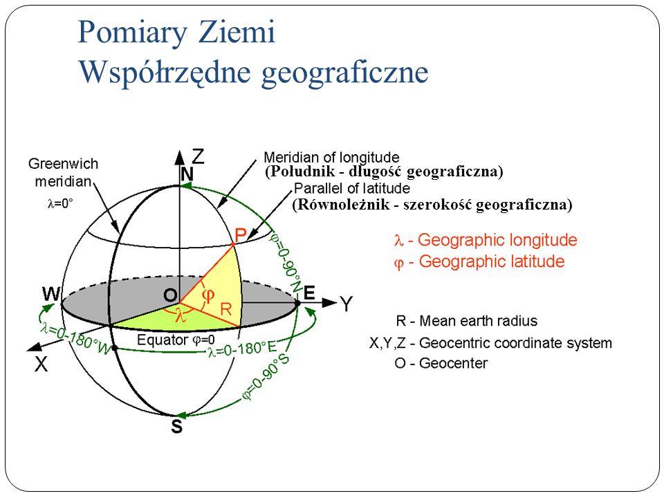 Pomiary Ziemi Współrzędne geograficzne (Południk - długość geograficzna) (Równoleżnik - szerokość geograficzna)