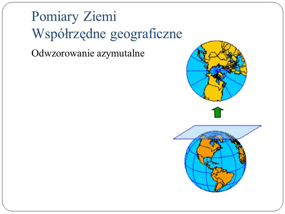 Pomiary Ziemi Współrzędne geograficzne Odwzorowanie azymutalne