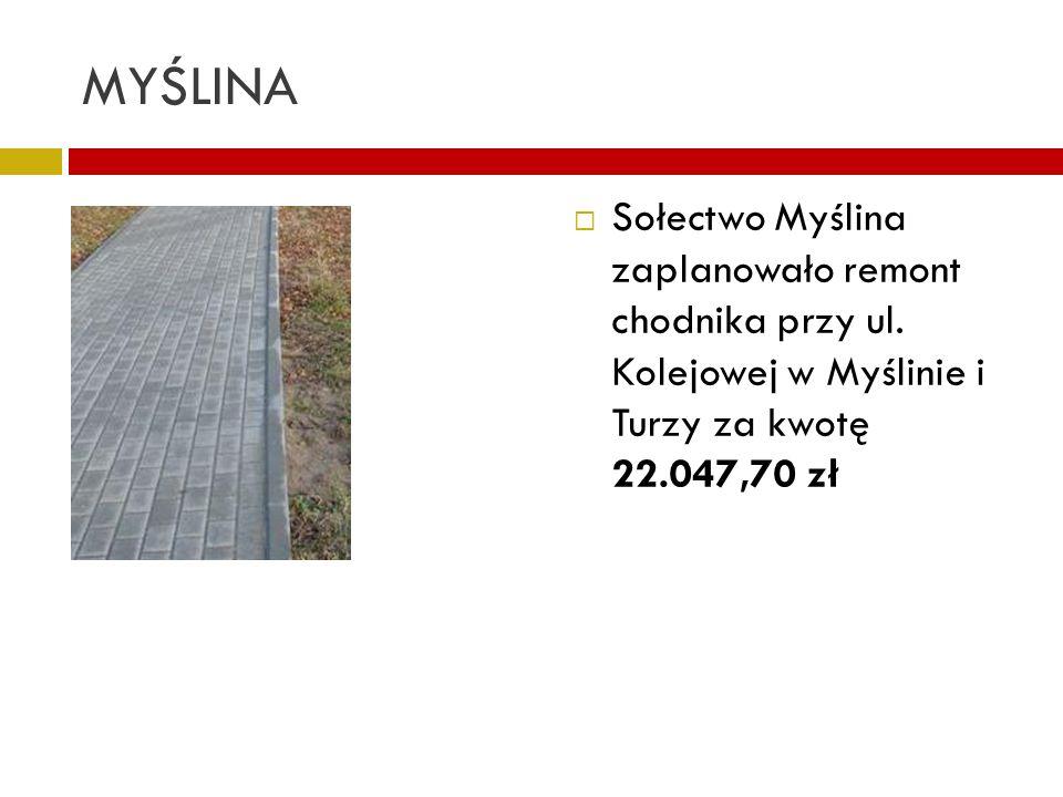 MYŚLINA Sołectwo Myślina zaplanowało remont chodnika przy ul. Kolejowej w Myślinie i Turzy za kwotę 22.047,70 zł