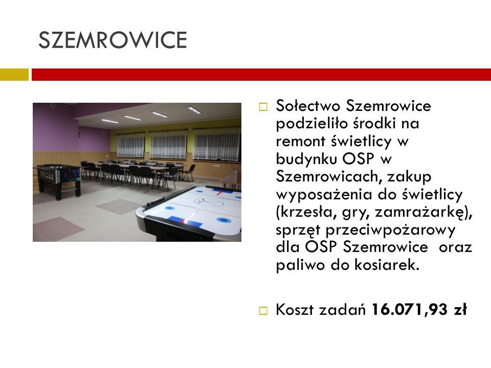 SZEMROWICE Sołectwo Szemrowice podzieliło środki na remont świetlicy w budynku OSP w Szemrowicach, zakup wyposażenia do świetlicy (krzesła, gry, zamra