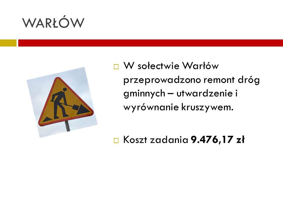 WARŁÓW W sołectwie Warłów przeprowadzono remont dróg gminnych – utwardzenie i wyrównanie kruszywem. Koszt zadania 9.476,17 zł
