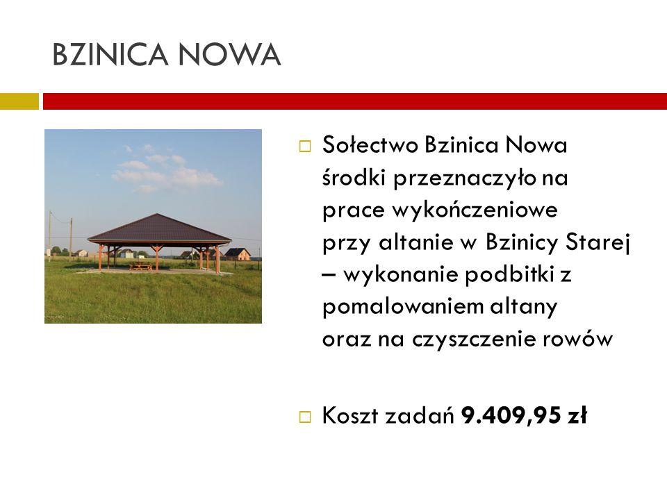 BZINICA NOWA Sołectwo Bzinica Nowa środki przeznaczyło na prace wykończeniowe przy altanie w Bzinicy Starej – wykonanie podbitki z pomalowaniem altany