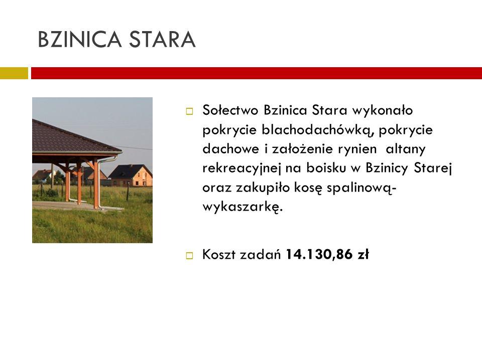 BZINICA STARA Sołectwo Bzinica Stara wykonało pokrycie blachodachówką, pokrycie dachowe i założenie rynien altany rekreacyjnej na boisku w Bzinicy Sta