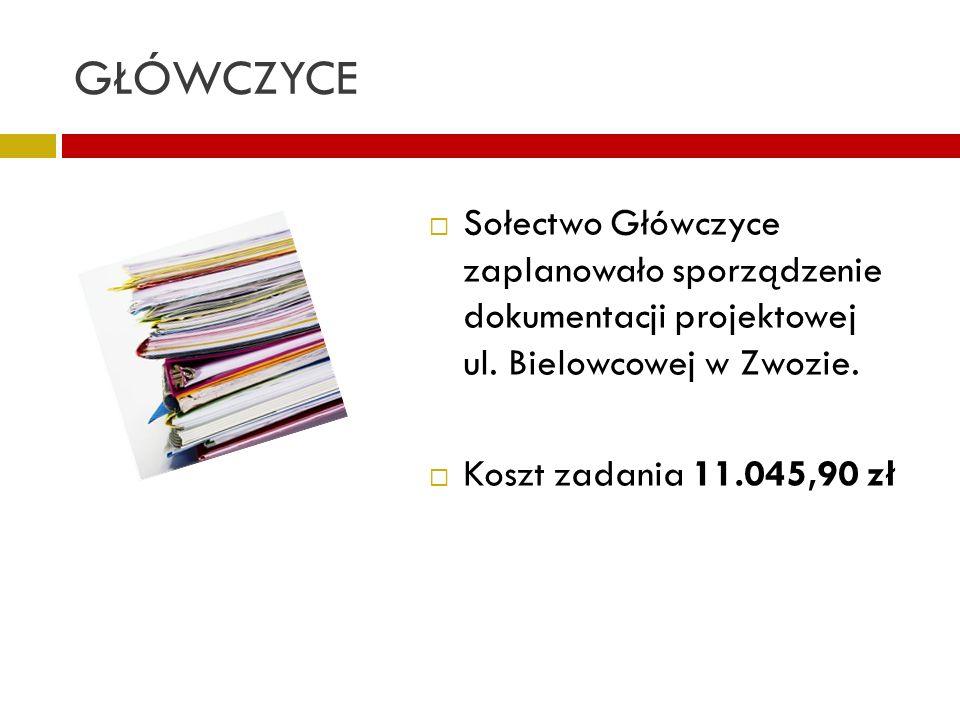 GŁÓWCZYCE Sołectwo Główczyce zaplanowało sporządzenie dokumentacji projektowej ul. Bielowcowej w Zwozie. Koszt zadania 11.045,90 zł