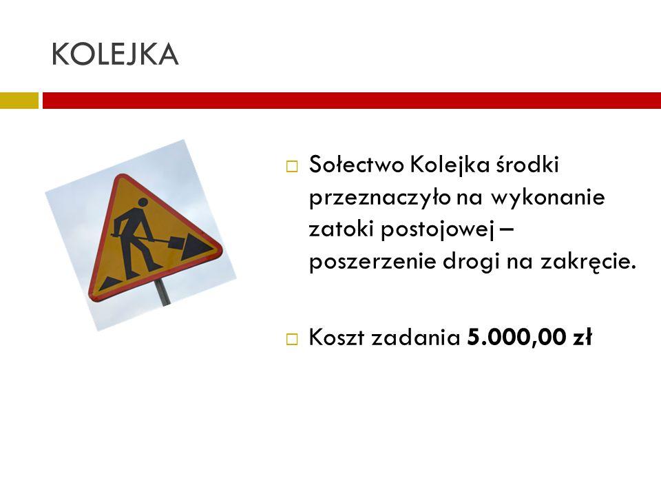 KOLEJKA Sołectwo Kolejka środki przeznaczyło na wykonanie zatoki postojowej – poszerzenie drogi na zakręcie. Koszt zadania 5.000,00 zł