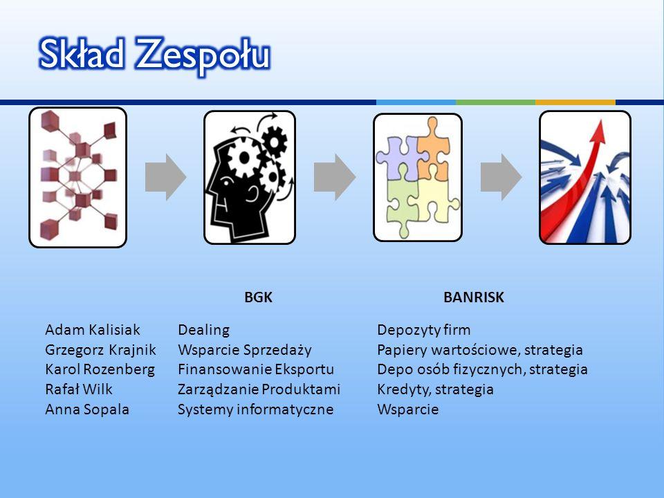 BGKBANRISK Adam Kalisiak Dealing Depozyty firm Grzegorz Krajnik Wsparcie Sprzedaży Papiery wartościowe, strategia Karol Rozenberg Finansowanie Eksport