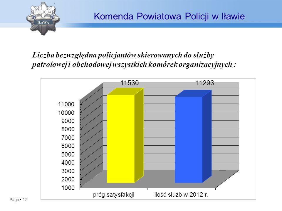 Page 12 Komenda Powiatowa Policji w Iławie Liczba bezwzględna policjantów skierowanych do służby patrolowej i obchodowej wszystkich komórek organizacy