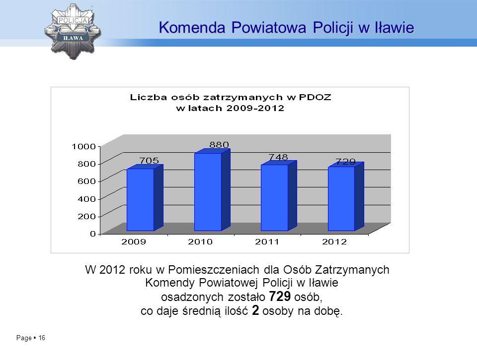 Page 16 Komenda Powiatowa Policji w Iławie W 2012 roku w Pomieszczeniach dla Osób Zatrzymanych Komendy Powiatowej Policji w Iławie osadzonych zostało