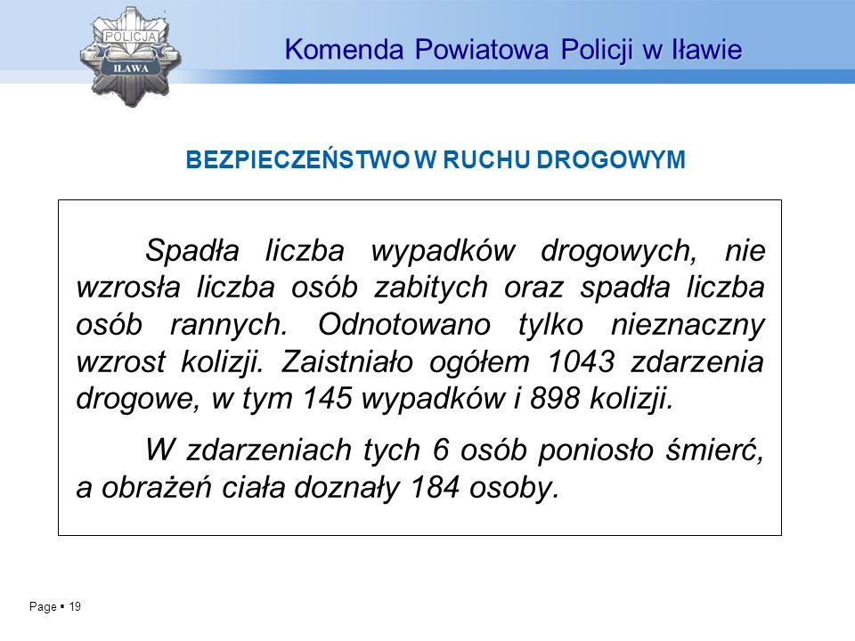 Page 19 Spadła liczba wypadków drogowych, nie wzrosła liczba osób zabitych oraz spadła liczba osób rannych. Odnotowano tylko nieznaczny wzrost kolizji