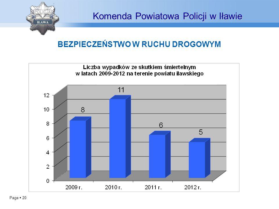 Page 20 BEZPIECZEŃSTWO W RUCHU DROGOWYM Komenda Powiatowa Policji w Iławie