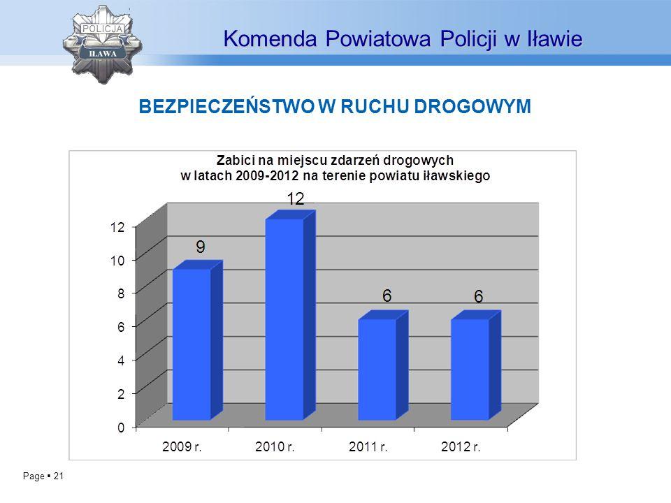 Page 21 BEZPIECZEŃSTWO W RUCHU DROGOWYM Komenda Powiatowa Policji w Iławie