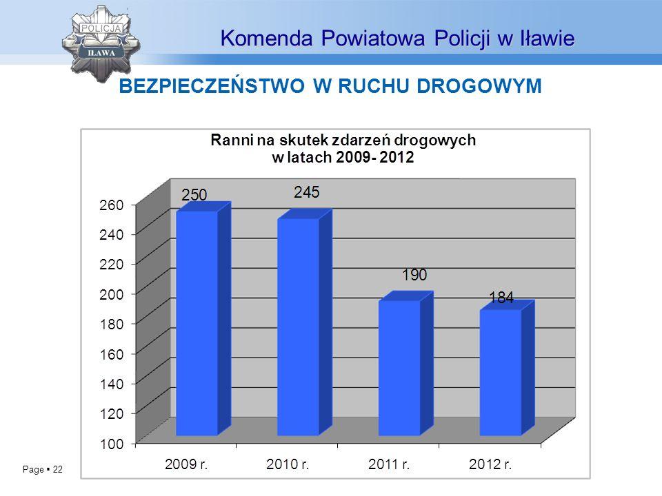 Page 22 BEZPIECZEŃSTWO W RUCHU DROGOWYM Komenda Powiatowa Policji w Iławie