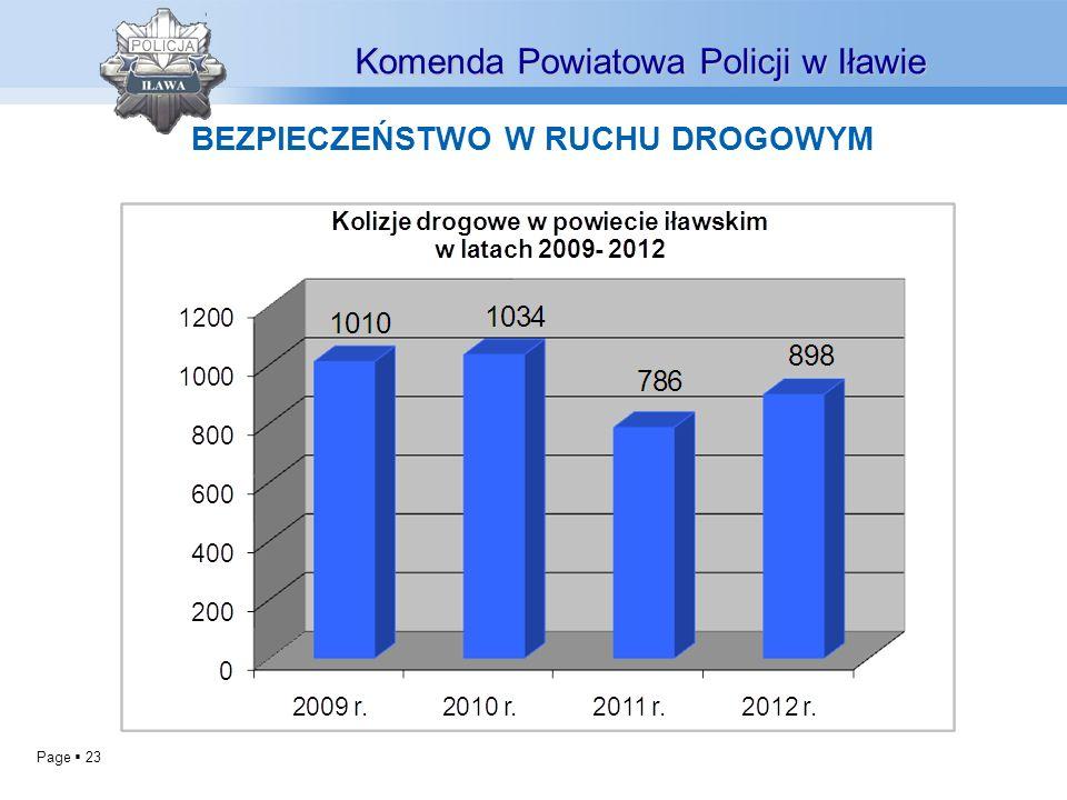 Page 23 BEZPIECZEŃSTWO W RUCHU DROGOWYM Komenda Powiatowa Policji w Iławie