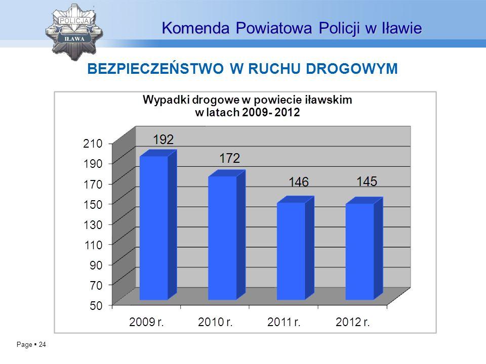 Page 24 Komenda Powiatowa Policji w Iławie BEZPIECZEŃSTWO W RUCHU DROGOWYM
