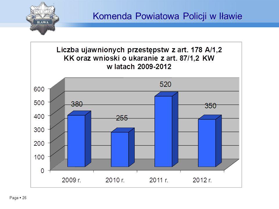 Page 26 Komenda Powiatowa Policji w Iławie