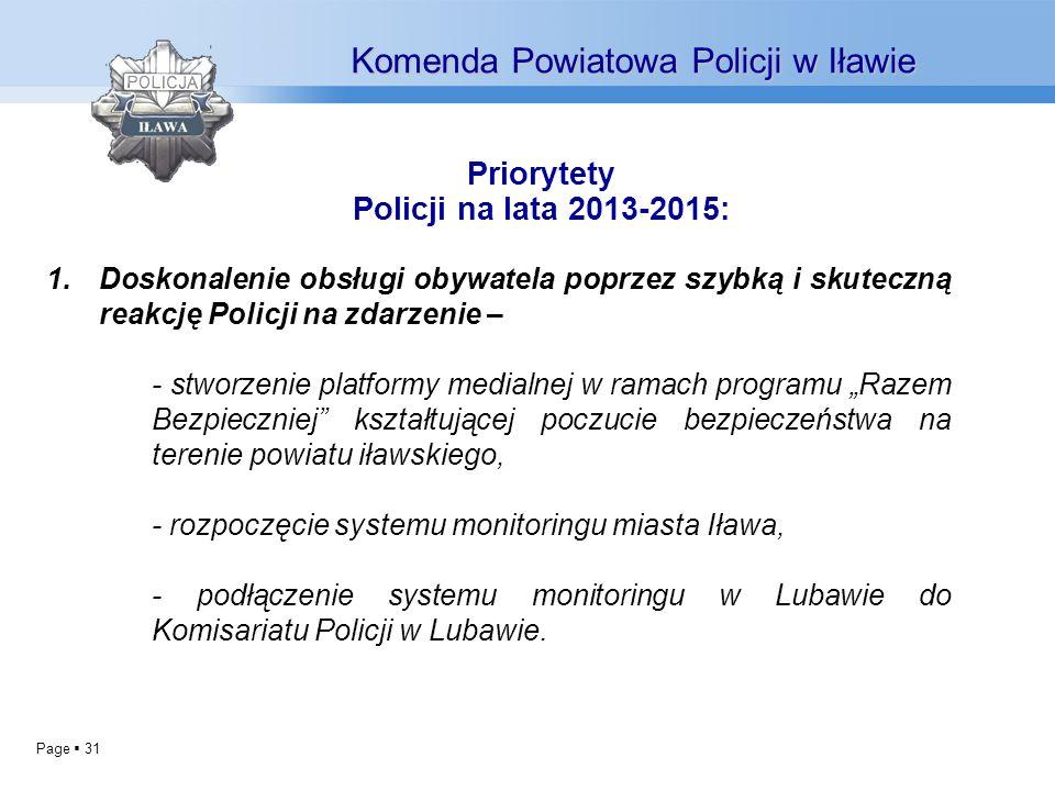 Page 31 Komenda Powiatowa Policji w Iławie Priorytety Policji na lata 2013-2015: 1.Doskonalenie obsługi obywatela poprzez szybką i skuteczną reakcję P