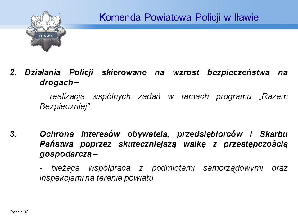 Page 32 2.Działania Policji skierowane na wzrost bezpieczeństwa na drogach – - realizacja wspólnych zadań w ramach programu Razem Bezpieczniej 3.Ochro