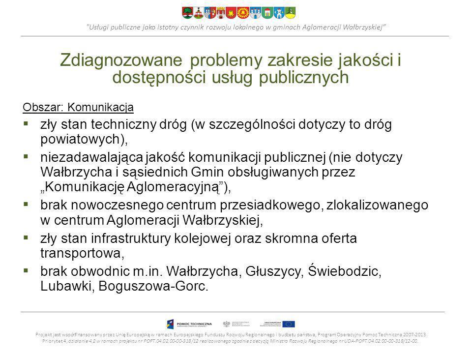 Usługi publiczne jako istotny czynnik rozwoju lokalnego w gminach Aglomeracji Wałbrzyskiej Zdiagnozowane problemy zakresie jakości i dostępności usług publicznych Obszar: Komunikacja zły stan techniczny dróg (w szczególności dotyczy to dróg powiatowych), niezadawalająca jakość komunikacji publicznej (nie dotyczy Wałbrzycha i sąsiednich Gmin obsługiwanych przez Komunikację Aglomeracyjną), brak nowoczesnego centrum przesiadkowego, zlokalizowanego w centrum Aglomeracji Wałbrzyskiej, zły stan infrastruktury kolejowej oraz skromna oferta transportowa, brak obwodnic m.in.