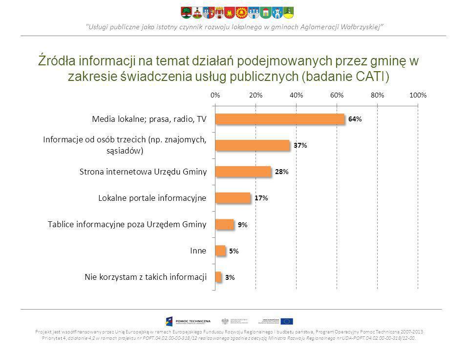 Usługi publiczne jako istotny czynnik rozwoju lokalnego w gminach Aglomeracji Wałbrzyskiej Źródła informacji na temat działań podejmowanych przez gminę w zakresie świadczenia usług publicznych (badanie CATI) Projekt jest współfinansowany przez Unię Europejską w ramach Europejskiego Funduszu Rozwoju Regionalnego i budżetu państwa, Program Operacyjny Pomoc Techniczna 2007-2013 Priorytet 4, działanie 4.2 w ramach projektu nr POPT.04.02.00-00-318/12 realizowanego zgodnie z decyzją Ministra Rozwoju Regionalnego nr UDA-POPT.04.02.00-00-318/12-00.
