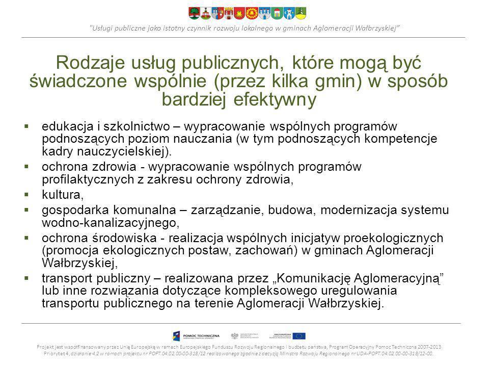 Usługi publiczne jako istotny czynnik rozwoju lokalnego w gminach Aglomeracji Wałbrzyskiej Rodzaje usług publicznych, które mogą być świadczone wspólnie (przez kilka gmin) w sposób bardziej efektywny edukacja i szkolnictwo – wypracowanie wspólnych programów podnoszących poziom nauczania (w tym podnoszących kompetencje kadry nauczycielskiej).