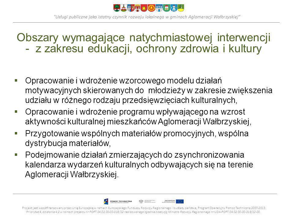 Usługi publiczne jako istotny czynnik rozwoju lokalnego w gminach Aglomeracji Wałbrzyskiej Obszary wymagające natychmiastowej interwencji - z zakresu edukacji, ochrony zdrowia i kultury Opracowanie i wdrożenie wzorcowego modelu działań motywacyjnych skierowanych do młodzieży w zakresie zwiększenia udziału w różnego rodzaju przedsięwzięciach kulturalnych, Opracowanie i wdrożenie programu wpływającego na wzrost aktywności kulturalnej mieszkańców Aglomeracji Wałbrzyskiej, Przygotowanie wspólnych materiałów promocyjnych, wspólna dystrybucja materiałów, Podejmowanie działań zmierzających do zsynchronizowania kalendarza wydarzeń kulturalnych odbywających się na terenie Aglomeracji Wałbrzyskiej.