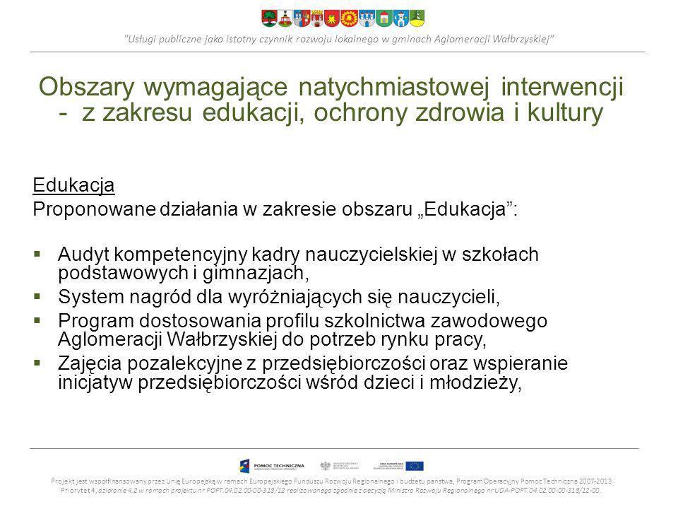 Usługi publiczne jako istotny czynnik rozwoju lokalnego w gminach Aglomeracji Wałbrzyskiej Obszary wymagające natychmiastowej interwencji - z zakresu edukacji, ochrony zdrowia i kultury Edukacja Proponowane działania w zakresie obszaru Edukacja: Audyt kompetencyjny kadry nauczycielskiej w szkołach podstawowych i gimnazjach, System nagród dla wyróżniających się nauczycieli, Program dostosowania profilu szkolnictwa zawodowego Aglomeracji Wałbrzyskiej do potrzeb rynku pracy, Zajęcia pozalekcyjne z przedsiębiorczości oraz wspieranie inicjatyw przedsiębiorczości wśród dzieci i młodzieży, Projekt jest współfinansowany przez Unię Europejską w ramach Europejskiego Funduszu Rozwoju Regionalnego i budżetu państwa, Program Operacyjny Pomoc Techniczna 2007-2013 Priorytet 4, działanie 4.2 w ramach projektu nr POPT.04.02.00-00-318/12 realizowanego zgodnie z decyzją Ministra Rozwoju Regionalnego nr UDA-POPT.04.02.00-00-318/12-00.