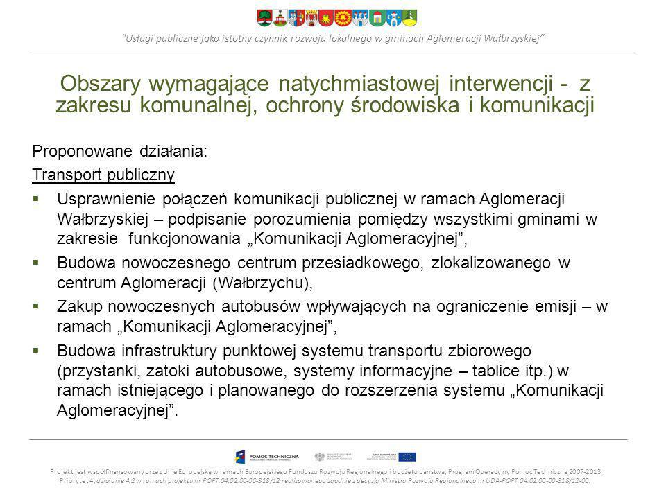 Usługi publiczne jako istotny czynnik rozwoju lokalnego w gminach Aglomeracji Wałbrzyskiej Obszary wymagające natychmiastowej interwencji - z zakresu komunalnej, ochrony środowiska i komunikacji Proponowane działania: Transport publiczny Usprawnienie połączeń komunikacji publicznej w ramach Aglomeracji Wałbrzyskiej – podpisanie porozumienia pomiędzy wszystkimi gminami w zakresie funkcjonowania Komunikacji Aglomeracyjnej, Budowa nowoczesnego centrum przesiadkowego, zlokalizowanego w centrum Aglomeracji (Wałbrzychu), Zakup nowoczesnych autobusów wpływających na ograniczenie emisji – w ramach Komunikacji Aglomeracyjnej, Budowa infrastruktury punktowej systemu transportu zbiorowego (przystanki, zatoki autobusowe, systemy informacyjne – tablice itp.) w ramach istniejącego i planowanego do rozszerzenia systemu Komunikacji Aglomeracyjnej.