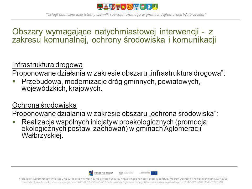 Usługi publiczne jako istotny czynnik rozwoju lokalnego w gminach Aglomeracji Wałbrzyskiej Obszary wymagające natychmiastowej interwencji - z zakresu komunalnej, ochrony środowiska i komunikacji Infrastruktura drogowa Proponowane działania w zakresie obszaru infrastruktura drogowa: Przebudowa, modernizacje dróg gminnych, powiatowych, wojewódzkich, krajowych.