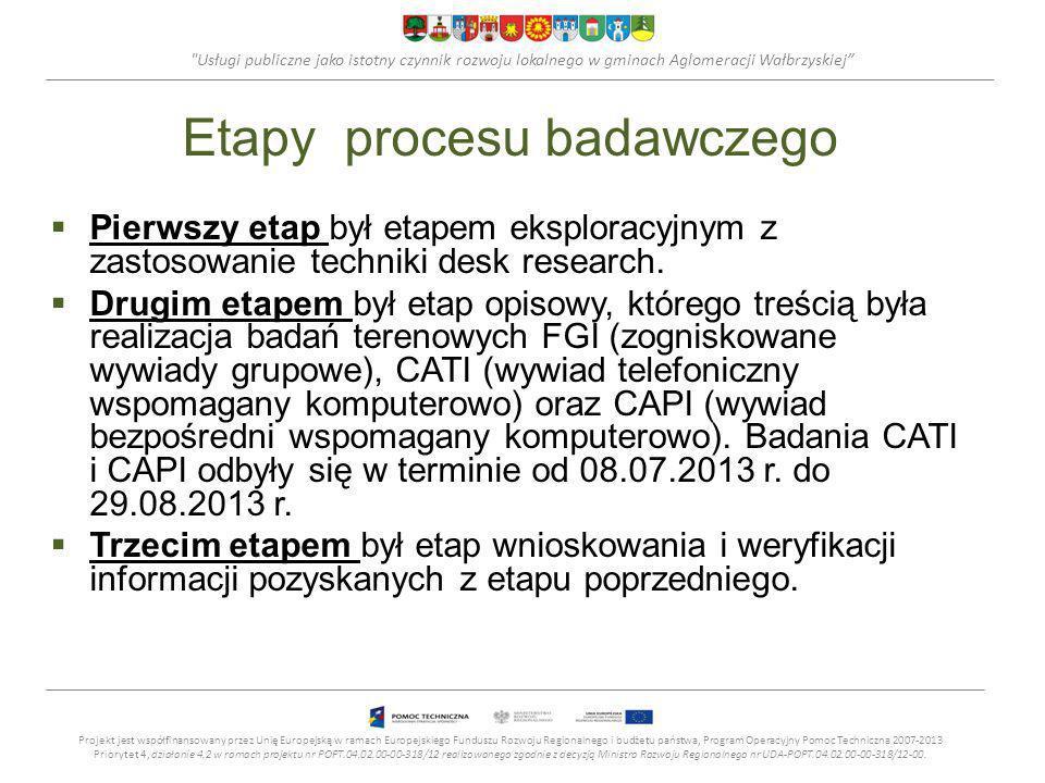 Usługi publiczne jako istotny czynnik rozwoju lokalnego w gminach Aglomeracji Wałbrzyskiej Etapy procesu badawczego Pierwszy etap był etapem eksploracyjnym z zastosowanie techniki desk research.