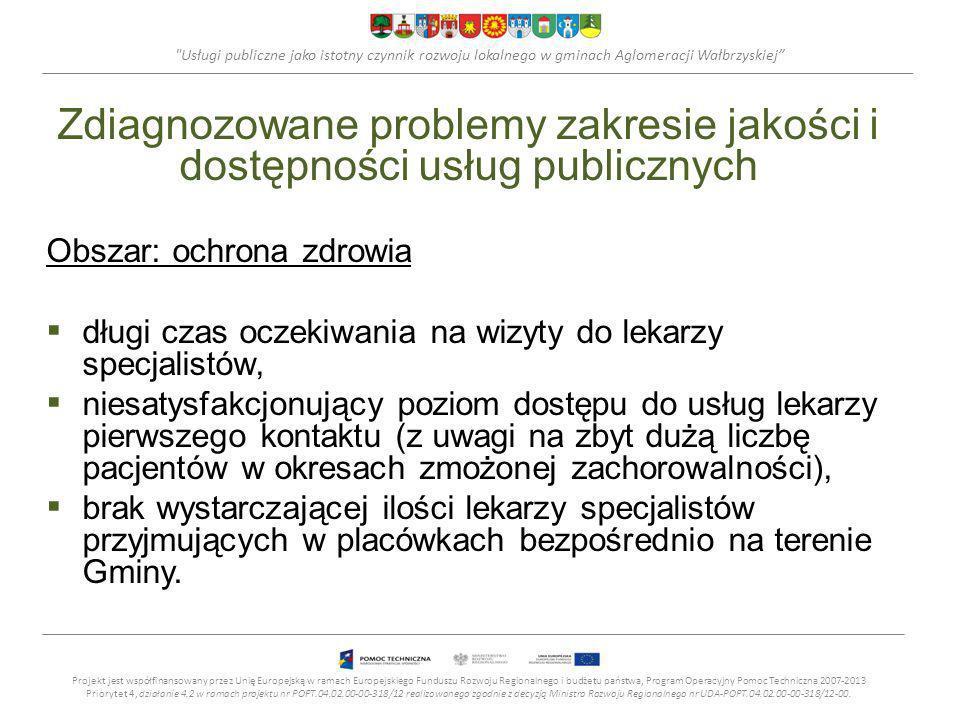 Usługi publiczne jako istotny czynnik rozwoju lokalnego w gminach Aglomeracji Wałbrzyskiej Zdiagnozowane problemy zakresie jakości i dostępności usług publicznych Obszar: kultura brak dobrze rozpoznawalnego produktu kultury integrującego wszystkie gminy Aglomeracji Wałbrzyskiej, spadek aktywności kulturalnej mieszkańców Aglomeracji Wałbrzyskiej (uczestnictwo w imprezach muzycznych, w przedstawieniach teatralnych), słaby zasięg oddziaływania wydarzeń kulturalnych i sportowych organizowanych indywidualnie przez poszczególne gminy Aglomeracji Wałbrzyskiej, brak wystarczającej/interesującej oferty kulturalnej skierowanej do młodzieży, ograniczona oferta w zakresie możliwości skorzystania w sposób nieodpłatny przez osoby dorosłe.