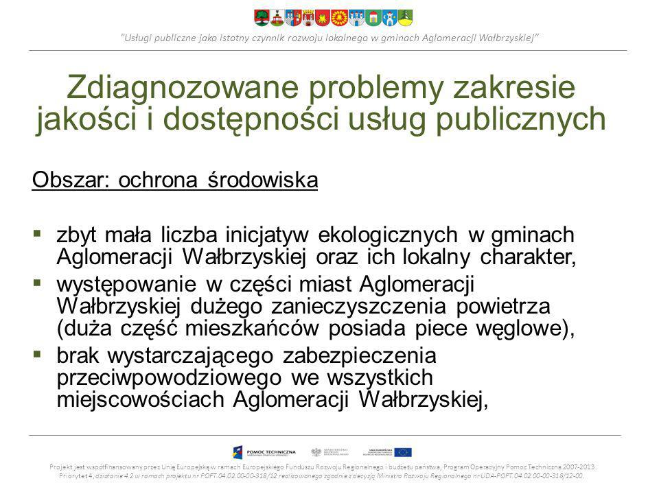 Usługi publiczne jako istotny czynnik rozwoju lokalnego w gminach Aglomeracji Wałbrzyskiej Zdiagnozowane problemy zakresie jakości i dostępności usług publicznych Obszar: ochrona środowiska zbyt mała liczba inicjatyw ekologicznych w gminach Aglomeracji Wałbrzyskiej oraz ich lokalny charakter, występowanie w części miast Aglomeracji Wałbrzyskiej dużego zanieczyszczenia powietrza (duża część mieszkańców posiada piece węglowe), brak wystarczającego zabezpieczenia przeciwpowodziowego we wszystkich miejscowościach Aglomeracji Wałbrzyskiej, Projekt jest współfinansowany przez Unię Europejską w ramach Europejskiego Funduszu Rozwoju Regionalnego i budżetu państwa, Program Operacyjny Pomoc Techniczna 2007-2013 Priorytet 4, działanie 4.2 w ramach projektu nr POPT.04.02.00-00-318/12 realizowanego zgodnie z decyzją Ministra Rozwoju Regionalnego nr UDA-POPT.04.02.00-00-318/12-00.