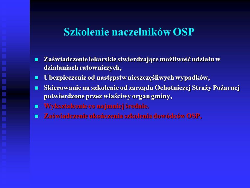 Szkolenie komendantów gminnych Związku Ochotniczych Straży Pożarnych Rzeczpospolitej Polskiej Wiek od 25 do 55 lat, Wiek od 25 do 55 lat, Aktualne badania lekarskie dopuszczające do udziału w działaniach ratowniczych Aktualne badania lekarskie dopuszczające do udziału w działaniach ratowniczych Ubezpieczenie od następstw nieszczęśliwych wypadków, Ubezpieczenie od następstw nieszczęśliwych wypadków, Skierowanie na szkolenie przez właściwy organ gminy, Skierowanie na szkolenie przez właściwy organ gminy, Wykształcenie minimum średnie (w uzasadnionych warunkach zasadnicze), Wykształcenie minimum średnie (w uzasadnionych warunkach zasadnicze), Obowiązkowa przynależność do ochotniczej straży pożarnej z członkostwem czynnym, Obowiązkowa przynależność do ochotniczej straży pożarnej z członkostwem czynnym, Zaświadczenie ukończenia szkolenia dowódców OSP.