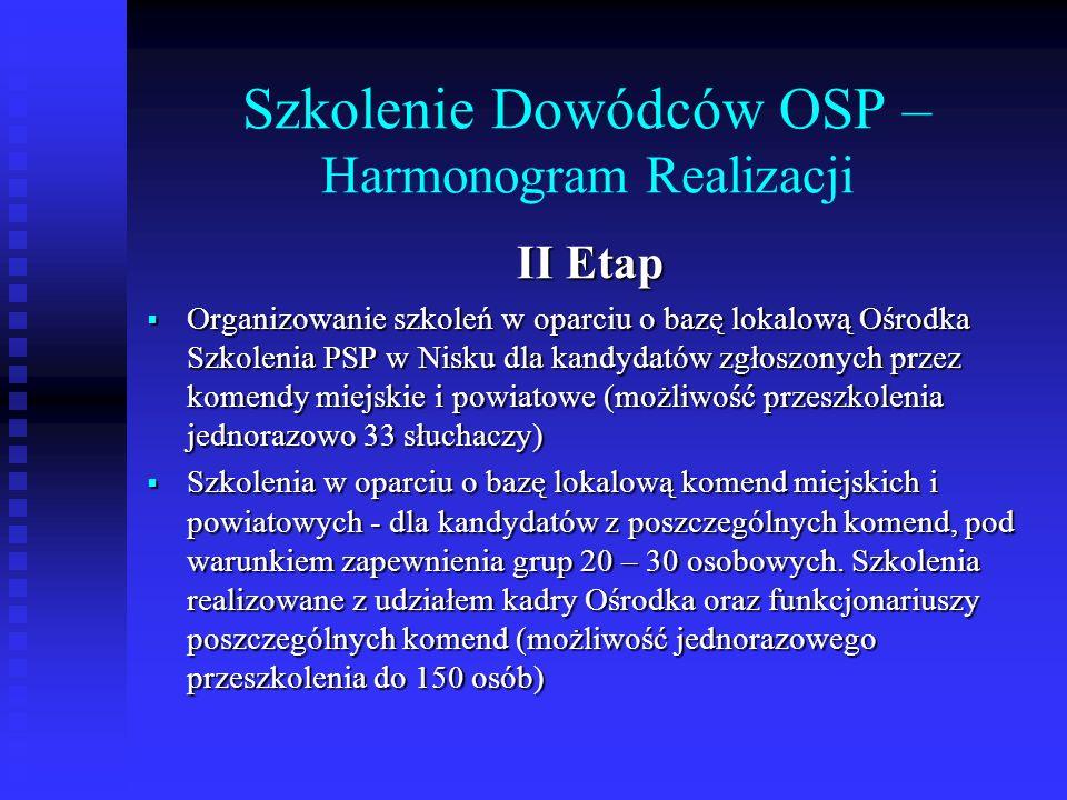 Szkolenie Dowódców OSP – Harmonogram Realizacji II Etap Organizowanie szkoleń w oparciu o bazę lokalową Ośrodka Szkolenia PSP w Nisku dla kandydatów z