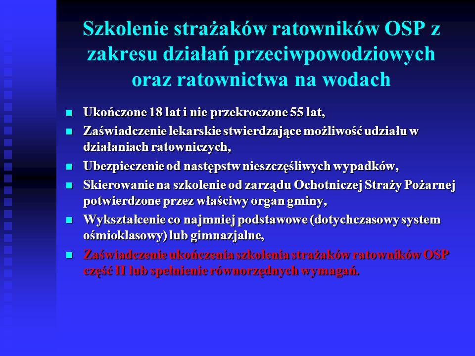 Szkolenie dowódców OSP Zaświadczenie lekarskie stwierdzające możliwość udziału w działaniach ratowniczych, Zaświadczenie lekarskie stwierdzające możliwość udziału w działaniach ratowniczych, Ubezpieczenie od następstw nieszczęśliwych wypadków.