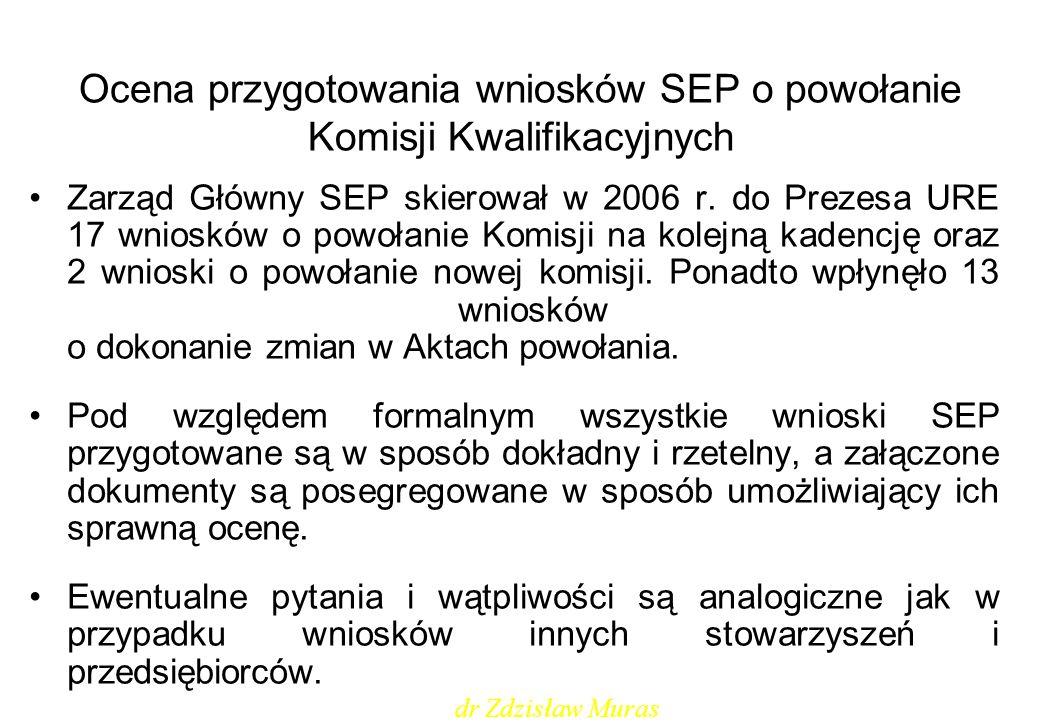 Ocena przygotowania wniosków SEP o powołanie Komisji Kwalifikacyjnych Zarząd Główny SEP skierował w 2006 r. do Prezesa URE 17 wniosków o powołanie Kom