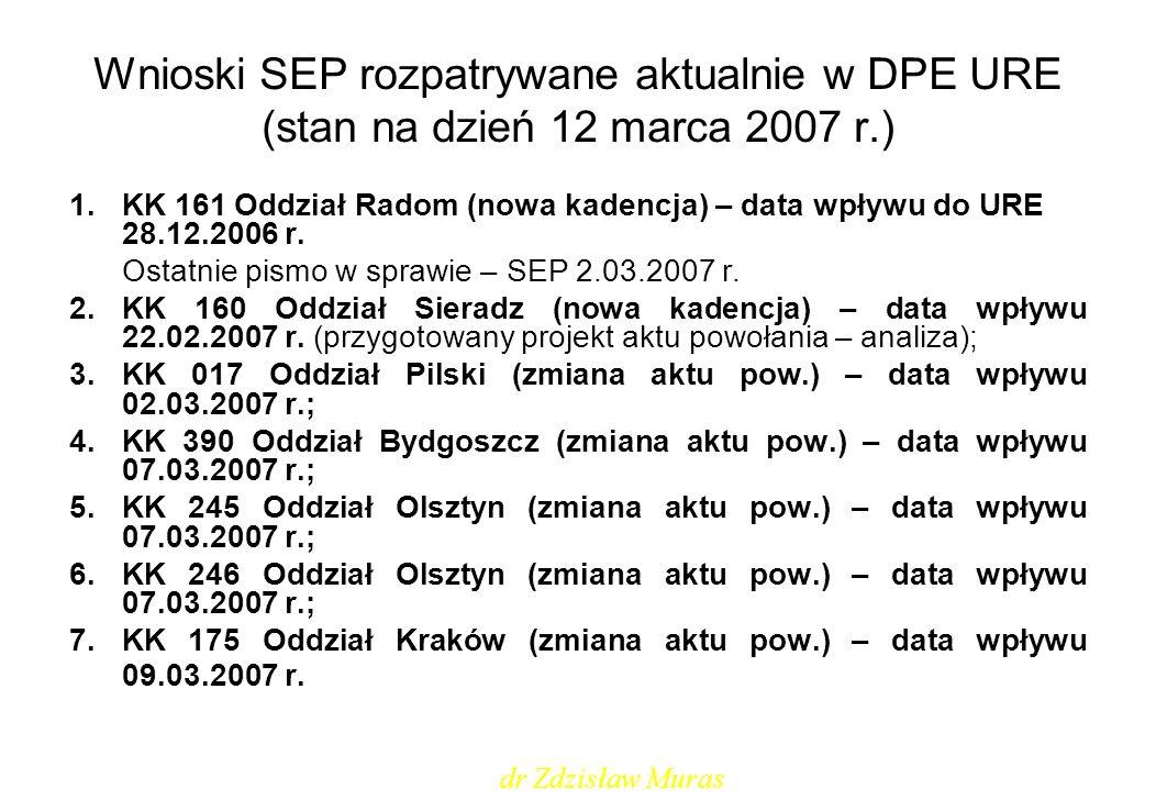 Wnioski SEP rozpatrywane aktualnie w DPE URE (stan na dzień 12 marca 2007 r.) 1.KK 161 Oddział Radom (nowa kadencja) – data wpływu do URE 28.12.2006 r