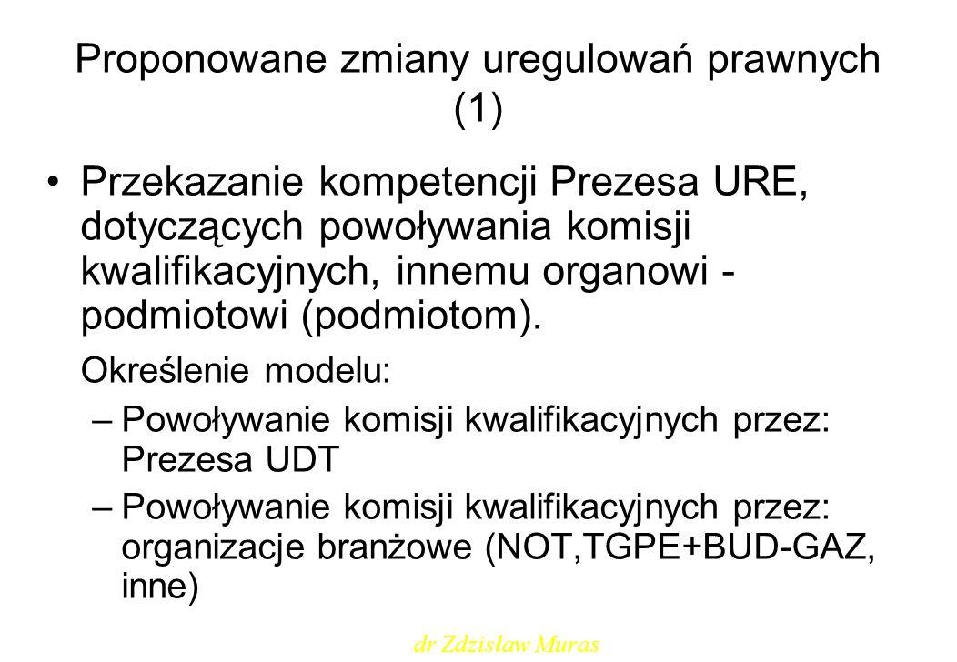 Proponowane zmiany uregulowań prawnych (1) Przekazanie kompetencji Prezesa URE, dotyczących powoływania komisji kwalifikacyjnych, innemu organowi - po