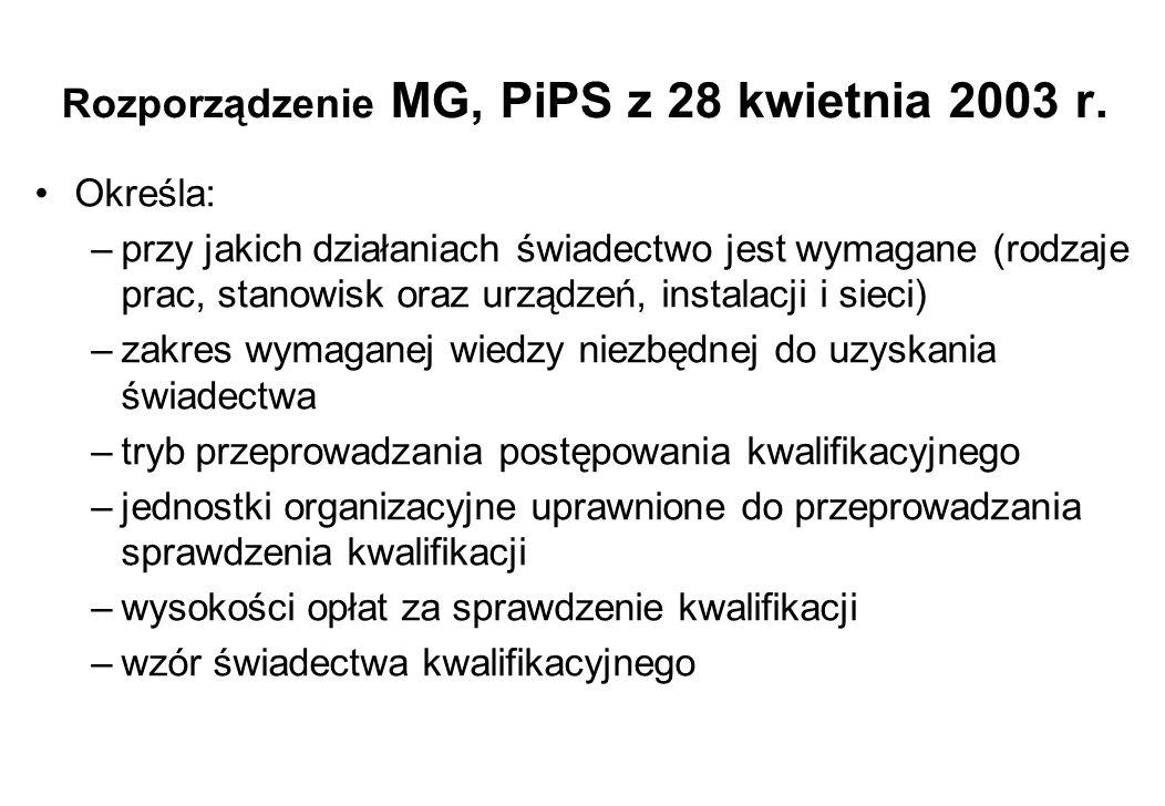 Rozporządzenie MG, PiPS z 28 kwietnia 2003 r. Określa: –przy jakich działaniach świadectwo jest wymagane (rodzaje prac, stanowisk oraz urządzeń, insta