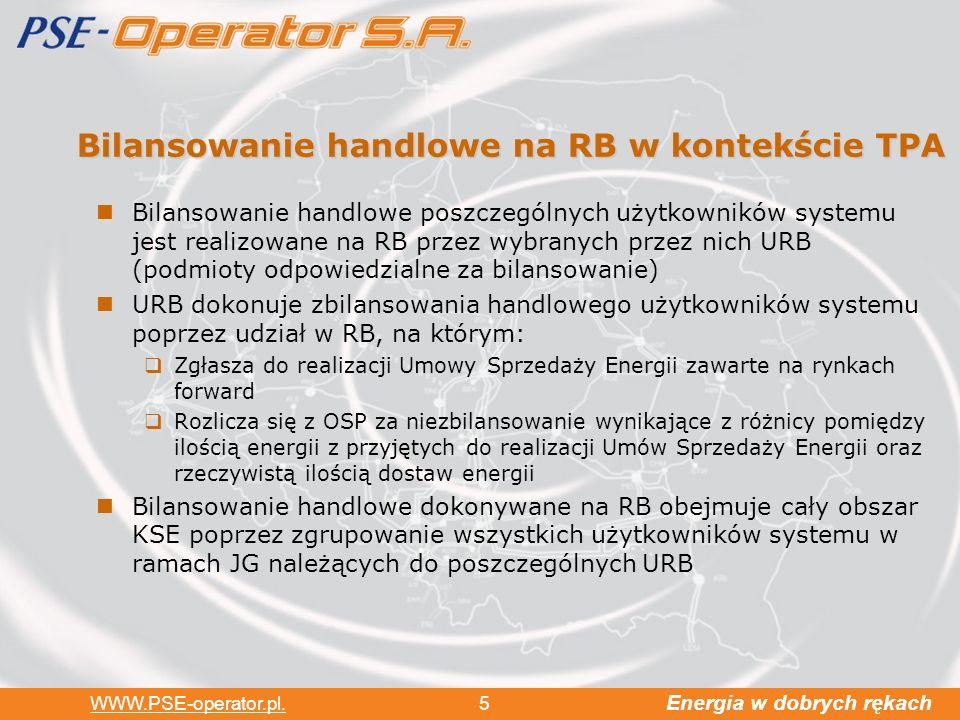 Energia w dobrych rękach WWW.PSE-operator.pl. 5 Bilansowanie handlowe na RB w kontekście TPA Bilansowanie handlowe poszczególnych użytkowników systemu