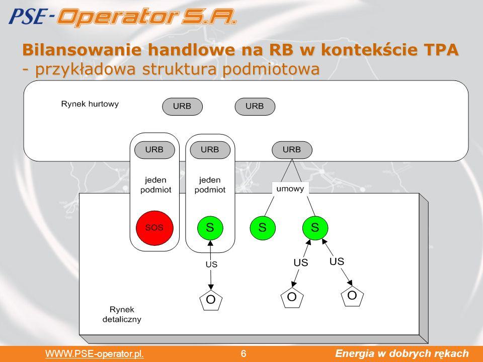 Energia w dobrych rękach WWW.PSE-operator.pl. 6 Bilansowanie handlowe na RB w kontekście TPA - przykładowa struktura podmiotowa