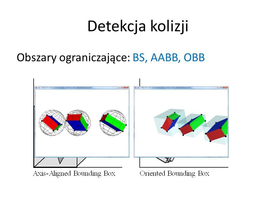 Detekcja kolizji Obszary ograniczające: BS, AABB, OBB